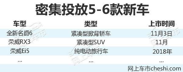 荣威/名爵将密集投放6款新车 首推纯电旅行车-图1