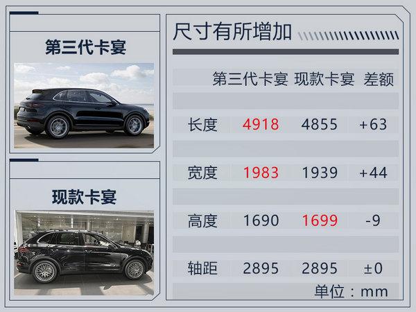保时捷第三代卡宴国内首发 售价将于后天公布-图2