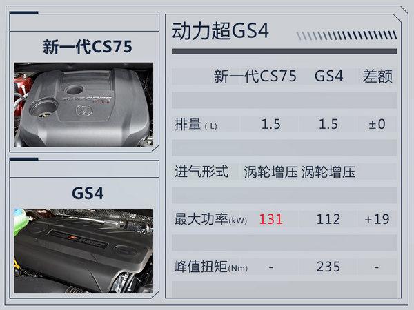 长安新一代CS75外观造型大变 换装贯穿尾灯组-图1