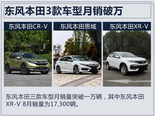 东风本田1-8月销量增27% 3款车型月售破万辆-图4