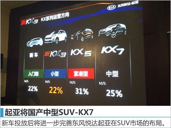 起亚将国产中型SUV-KX7 竞争丰田汉兰达-图2