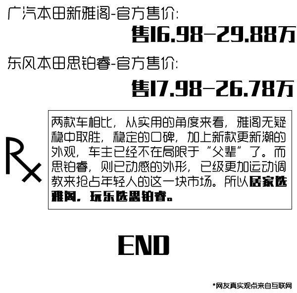 专治买车纠结症 广本新雅阁PK东本思铂睿-图2
