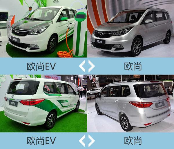 长安新能源计划曝光 3款新车年内将上市-图2
