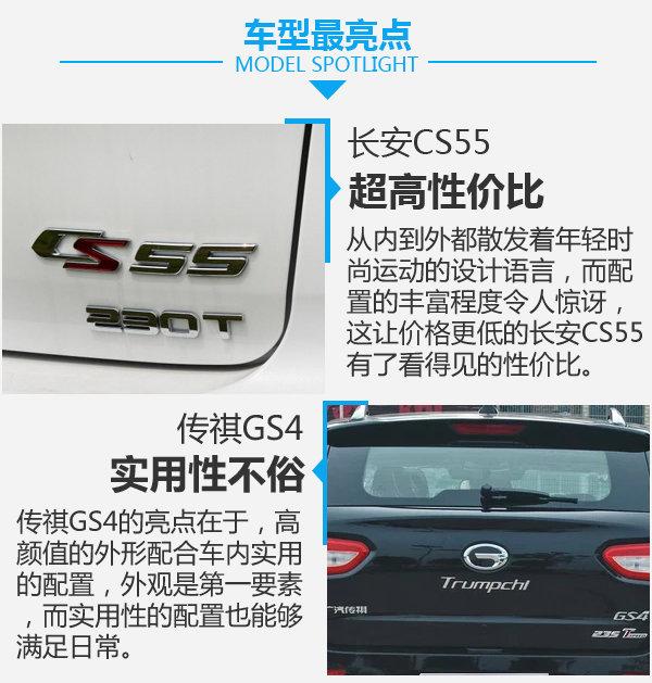 后来者也能够居上 长安CS55对比广汽传祺GS4-图6