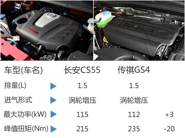 长安CS55实车曝光 搭1.5T/竞争传祺GS4-图7