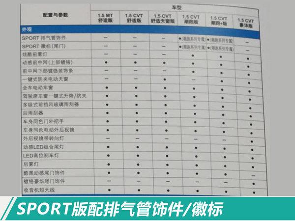 上市倒计时3天 广汽本田新款飞度涨价0.12万元-图2