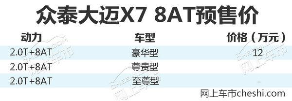 倒计时三天!众泰大迈X7 8AT预售12万起-图2