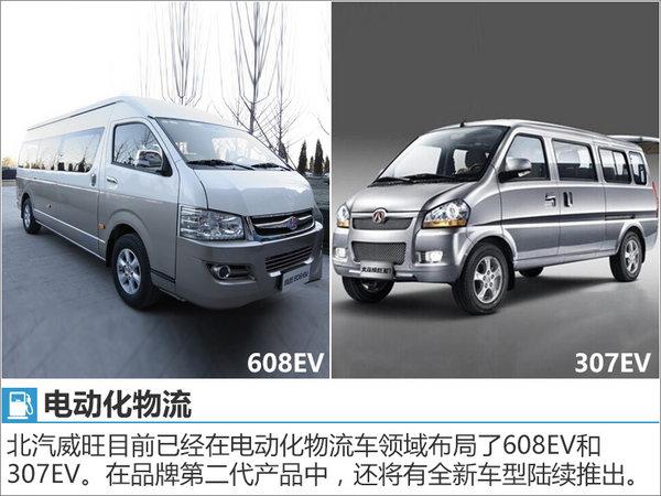 李峰揭秘威旺未来方向 将推7座SUV等新车-图3