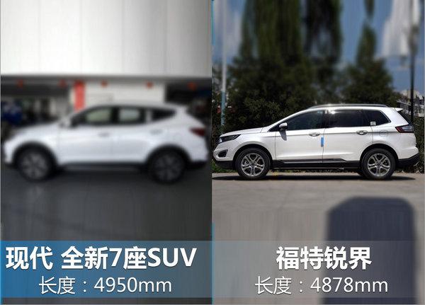 北京现代仅有全新胜达一款7座SUV车型,车身尺寸分别为4730*1880*1686mm。即将推出的这款大7座SUV车身长度将达4950mm,相比全新胜达长出220mm;相比福特锐界4878mm的长度还要长出72mm。动力方面有望搭载一台2.0T涡轮增压发动机。新车上市后将成为北京现代旗下最大的SUV车型。(网上车市 7月13日 北京报道)