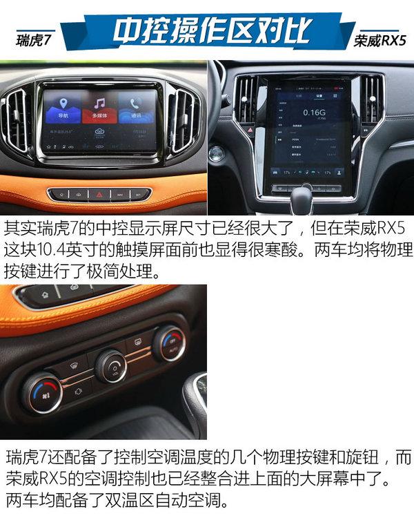 精品之间的对话 奇瑞瑞虎7对比荣威RX5高清图片