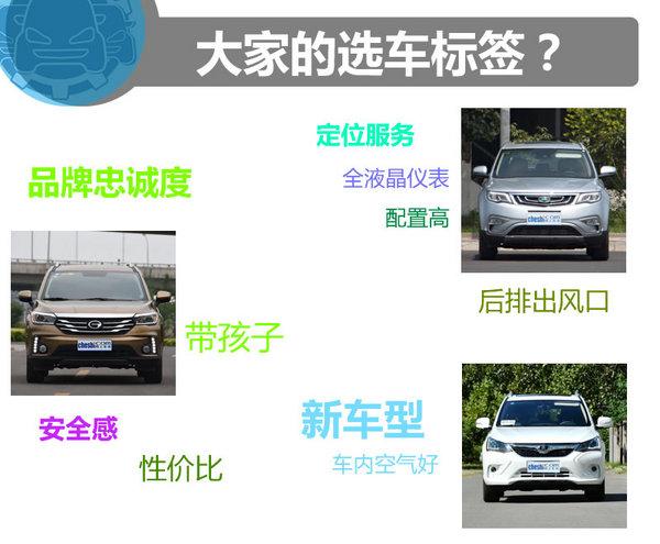 15万元同价选谁 比亚迪宋/博越/传祺GS4-图7