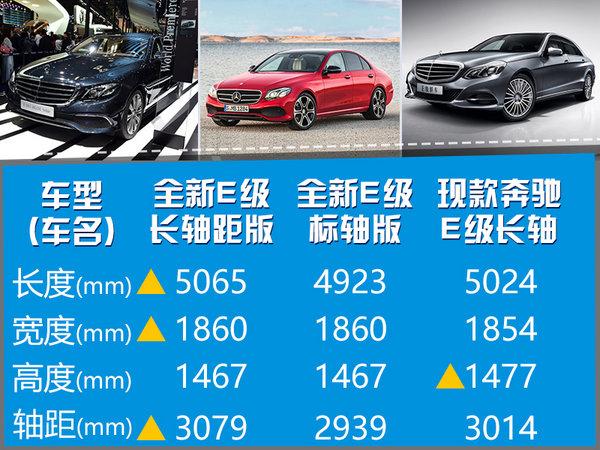 奔驰全新E级长轴-45万起售 8月22日上市-图2