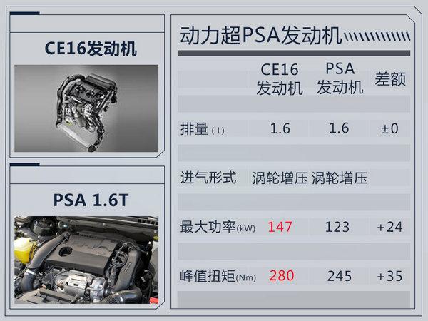 搭宝马1.6T引擎 猎豹新SUV酷似玛莎拉蒂Levante-图1