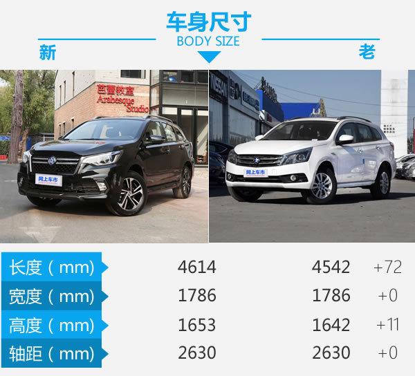 紧凑级SUV销量王看了会紧张?启辰T70新老对比-图3