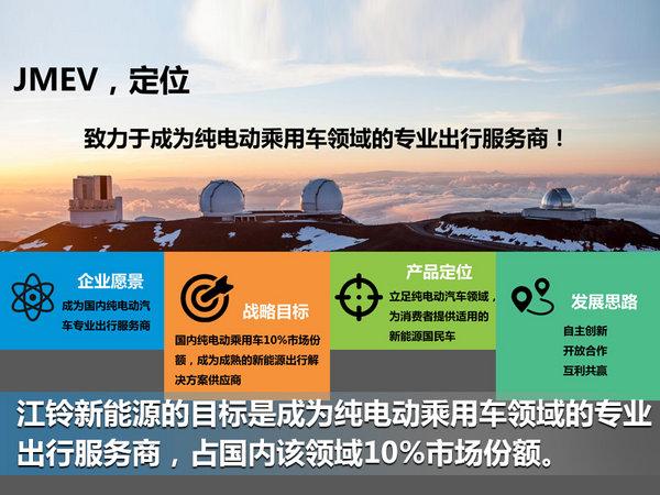 """刘年风:江铃新能源坚持造绿色""""国民车""""-图1"""