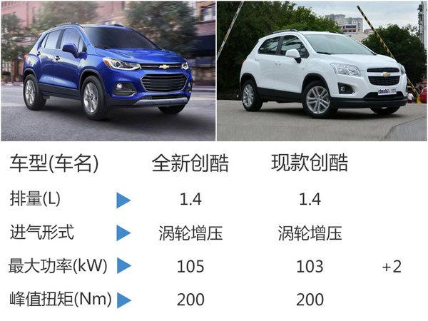 雪佛兰全球战略开启  两款新SUV本月发布-图5