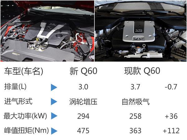 英菲尼迪新轿跑换搭小排量 本月18日发布-图2