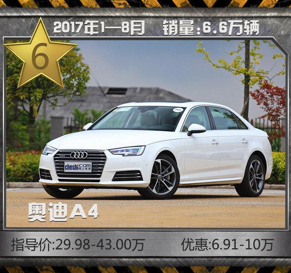 最热销十款豪华轿车 最高降价幅度达12.76万元-图9