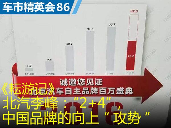 """车市精英会86:朱世耘 北汽李峰:""""2+4"""",中国品牌的向上""""攻势""""-图1"""