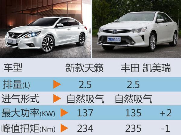 东风日产全新天籁官图发布 本月上市-图-图8