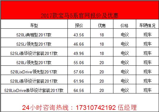 2017款宝马5系新增配置 降价过万5系价格-图2