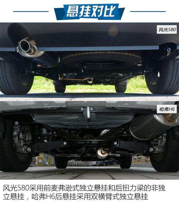 10万级自动挡SUV怎么选 风光580对比H6-图18