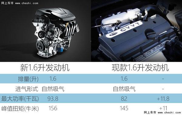 起亚赛拉图换装新发动机 动力大幅提升-图3