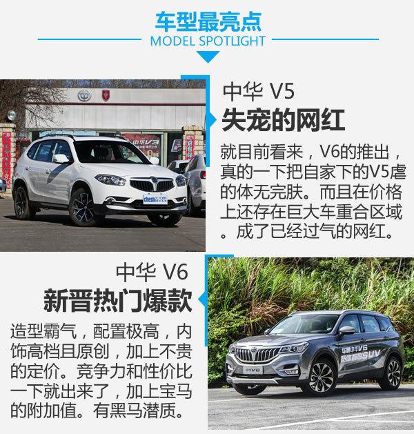 宝马的亲兄弟也能如此实惠 中华V5对比中华V6-图8