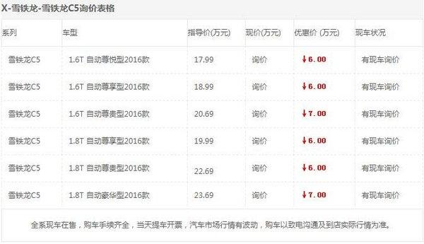雪铁龙C5最新报价行情 C5特价钜惠全国-图1