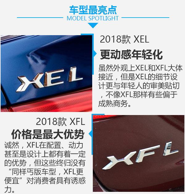 高端车型更便宜??2018款XEL对比2018款XFL-图6