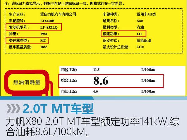 """力帆版""""汉兰达""""7月上市 搭2.0T发动机-图2"""