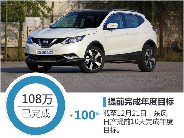 东风日产第800万辆整车 今日正式下线-图-图3