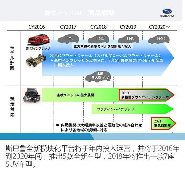 斯巴鲁将推全新7座SUV 有望引入国内-图-图2