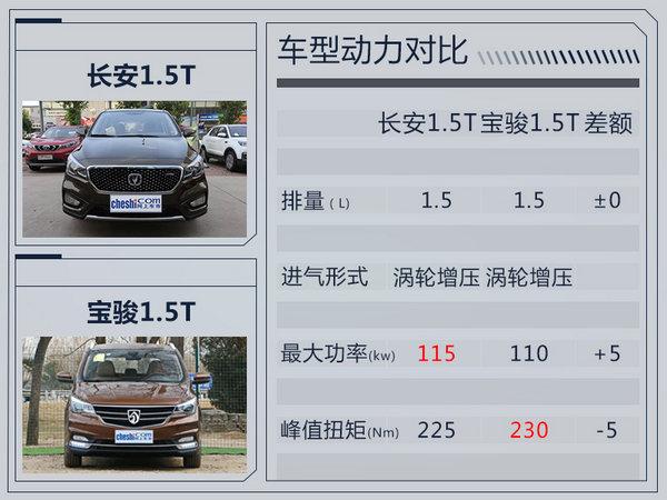 长安凌轩1.5T车型明日正式上市 竞争宝骏730-图7
