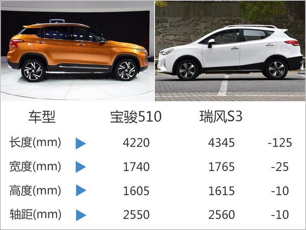 宝骏510本月底开启预售 动力超福特1.5L-图1