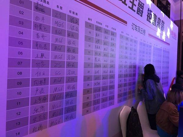 MG6重庆上市会变抢购会,当场抢定超百台-图1