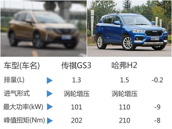 广汽传祺小型SUV明年推出 竞争哈弗H2-图5