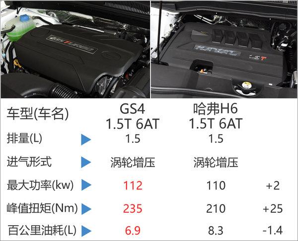 广汽传祺GS4换6AT变速箱 油耗小幅上升-图6