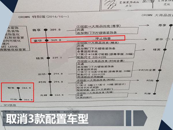 一汽丰田新皇冠配置曝光 推5款车型1款发动机-图2