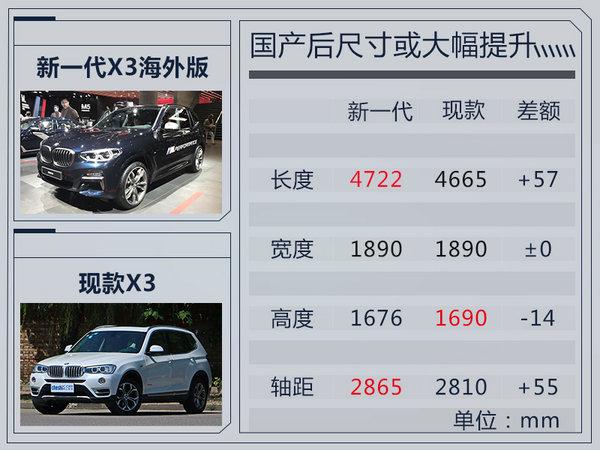 2018年10大豪华品牌SUV 加长/减重/狂降价!-图2