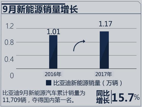 比亚迪人事变动 赵长江升任销售公司总经理-图4