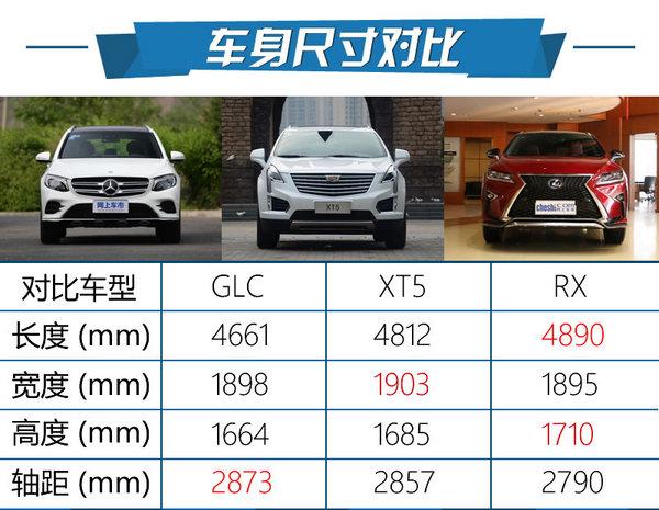 宜商宜家面面俱到 北京奔驰GLC300怎么样-图3