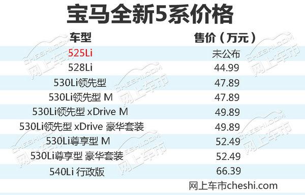 宝马全新5系将增入门版 2月上市/预计售42万元-图1