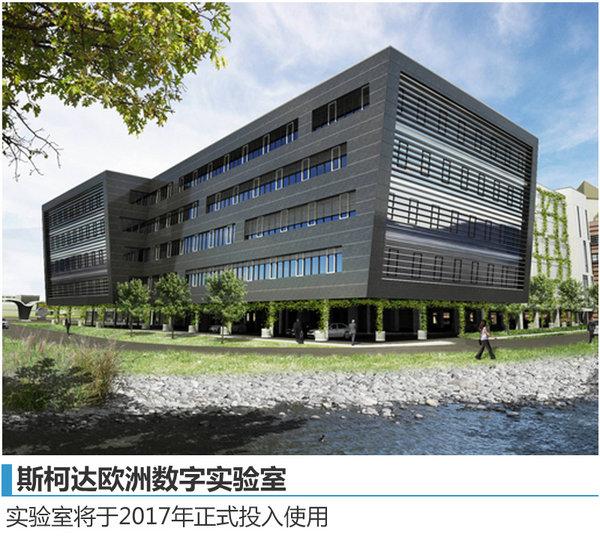 斯柯达建立数字研发中心  将布局新能源车-图2
