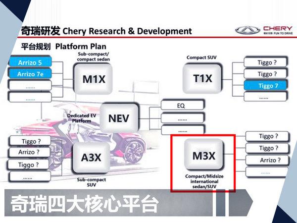 奇瑞全新高端系列/9月12日发布 四大升级看点-图3