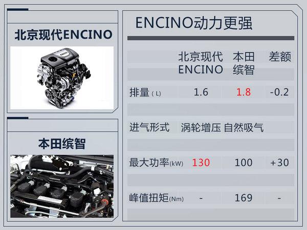 北京现代将推全新高性能车 搭载1.6T发动机-图2