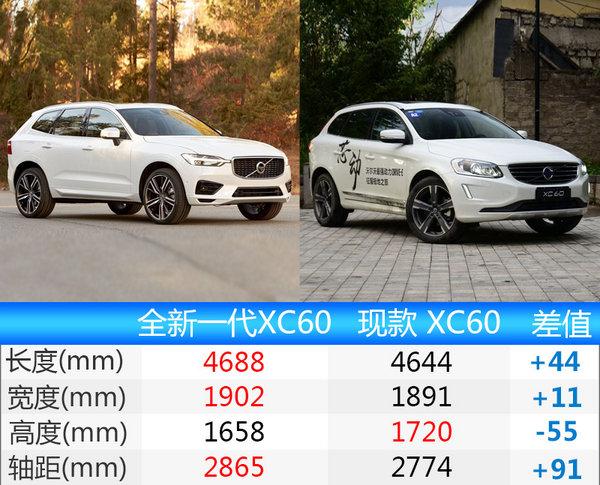国产沃尔沃全新一代XC60曝光 车身大幅加长-图3
