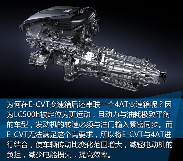 技术角度看未来 解析车展中的新动力系统-图1