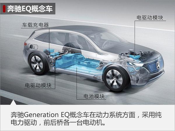 奔驰将国产新一代电动车 首款确定为SUV-图5