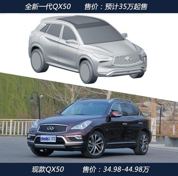 英菲尼迪全新一代QX50将国产 外观造型大变样-图2